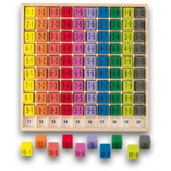 Table de calcul, d'additions, jeu éducatif pour enfant
