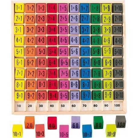 Table de calcul, de multiplications, jeu éducatif pour enfant